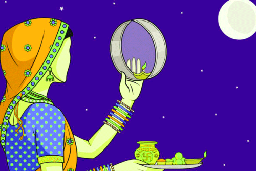 KARWA CHAUTH IMAGES PICTURES PICS HD